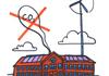 Minimum pakket maatregelen Wet milieubeheer